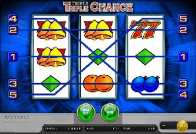 Triple Triple Chance tragamonedas