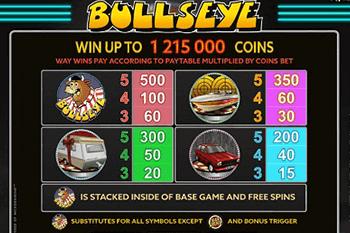 Bullseye tragamonedas